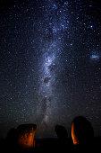 Milky Way over Murphy's Hay Stacks