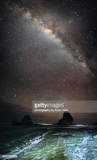 Milky Way Papuma