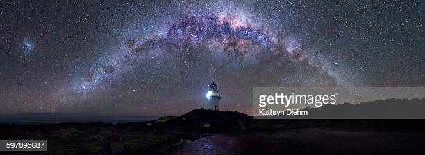 Milkyway arching over lighthouse