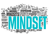 Mindset related words isolated on white background