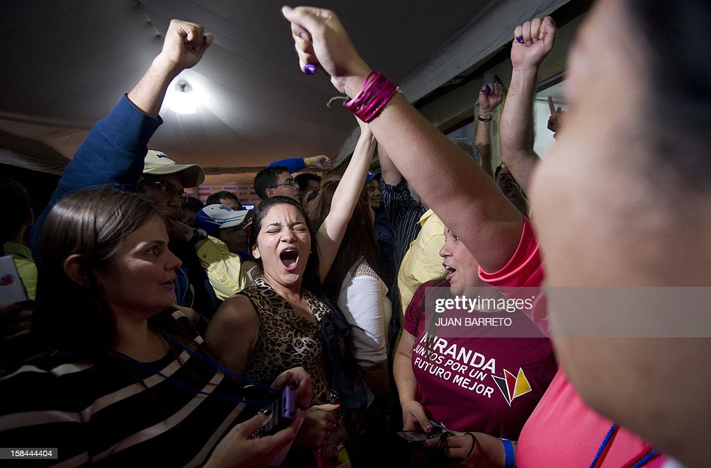 Miranda State governor and candidate for the re-election, Henrique Capriles Radonski supporters celebrate after state elections on December 16, 2012. The candidate for reelection by the Democratic Unity Table (MUD) for governor of Miranda state, Henrique Capriles, won Sunday's regional election with 50.35% of the votes. AFP PHOTO