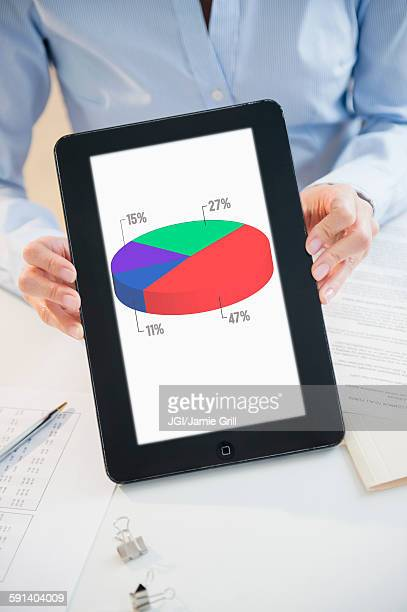 Mixed race businesswoman holding digital tablet with pie chart