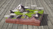 model of cross section of ground with mountains, meadows and clouds (3d illustration)