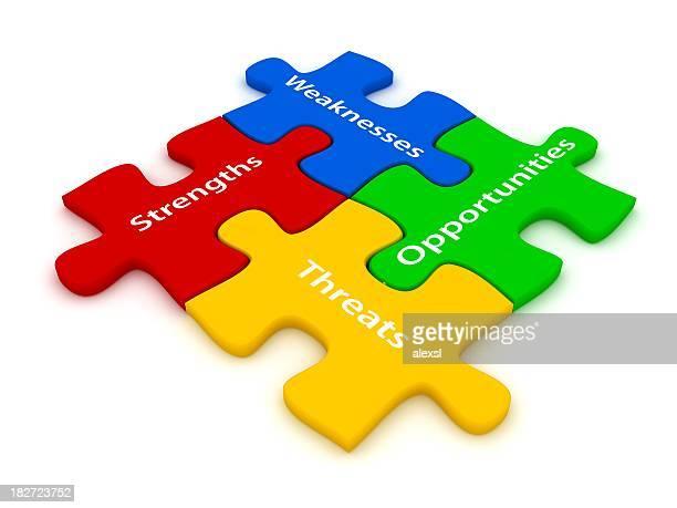 SWOT modèle Puzzle