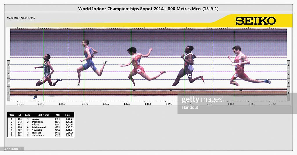 <a gi-track='captionPersonalityLinkClicked' href=/galleries/search?phrase=Mohammed+Aman&family=editorial&specificpeople=7149144 ng-click='$event.stopPropagation()'>Mohammed Aman</a> (L) of Ethiopia crosses the line in his Men's 800m heat during day one of the IAAF World Indoor Championships at Ergo Arena on March 7, 2014 in Sopot, Poland.