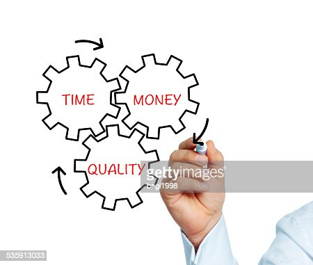 Money, Time, Quality : Stock Photo