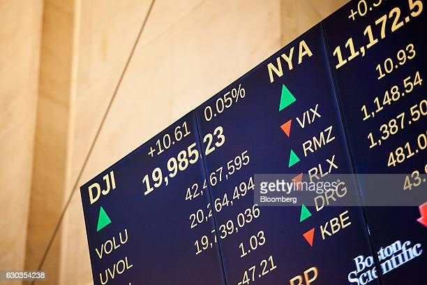 A monitor displays exchange info on the floor of the New York Stock Exchange in New York US on Wednesday Dec 21 2016 US stocks fluctuated with the...
