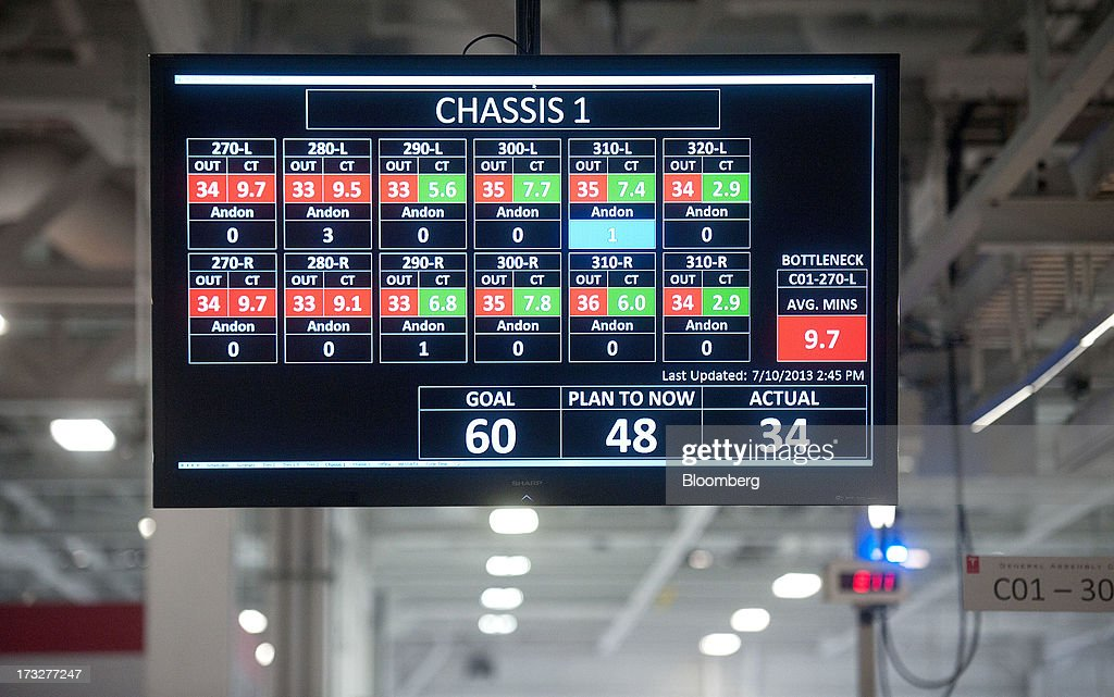 A monitor shows production goals at Telsa Motor Inc.'s assembly plant in Fremont, California, U.S., on Wednesday, July 10, 2013. Tesla, is building Model S electric sedans faster than its initial 400-a-week goal as demand and the companys production skills increase, Chief Executive Officer Elon Musk said. Photographer: Noah Berger/Bloomberg via Getty Images