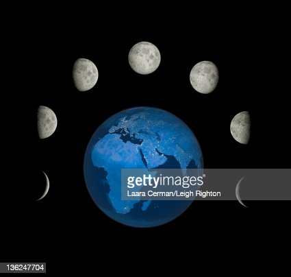 moon phases around the earth - photo #7