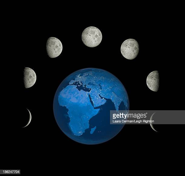 Moon phases around the earth.