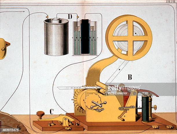 Morse electric printing telegraph c1882 Rear view of the instrument showing the roll of paper for recording messages and the transmitting key at C D...