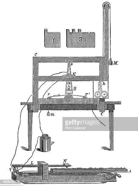 Morse's first telegraph 1837 Invented by Samuel Finley Breese Morse this was the first functional electric telegraph On 24th May 1844 an experimental...
