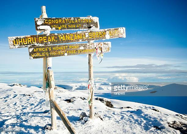 Mount Kilimanjaro - Congratulations, You Reached the Summit!