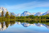 Mount Moran in the Grand Teton National Forest