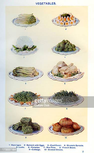 Mrs Beeton 's cookery book vegetables Asparagus Spinach with eggs Cauliflower Brussel sprouts New peas French beans Cabbage Braised onions New...