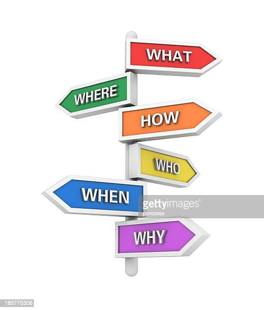 Multicolor illustrated direction sign with basic questions