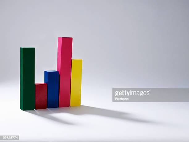 Multi-colored bar graph