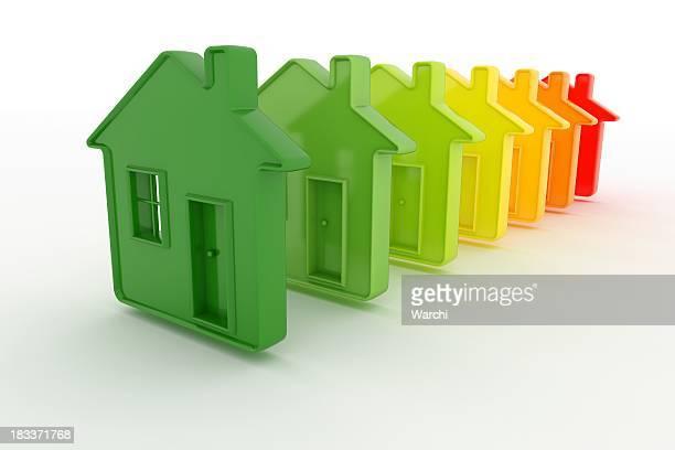 Bunten Häuser