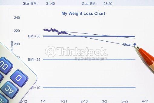 my weight loss chart using body mass index stock photo thinkstock