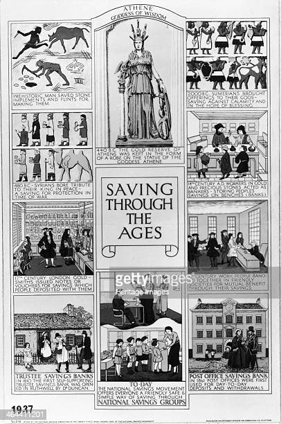 National Savings Poster Saving through the ages1937