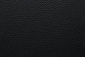 High resolution natural, dark black leather  texture. Black backgrounds, natural pattern.
