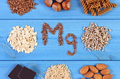 Inscription Mg, ingredients or products containing magnesium and dietary fiber, healthy nutrition