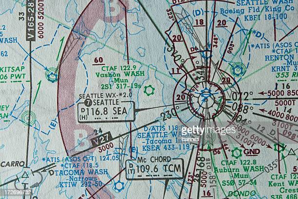 Gráfico de navegação