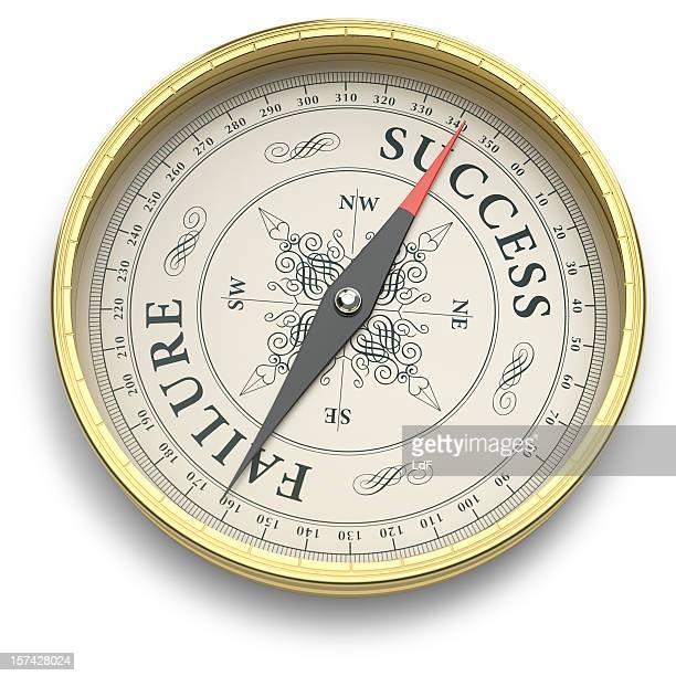 D'orientation à la boussole de succès contre l'échec pointant
