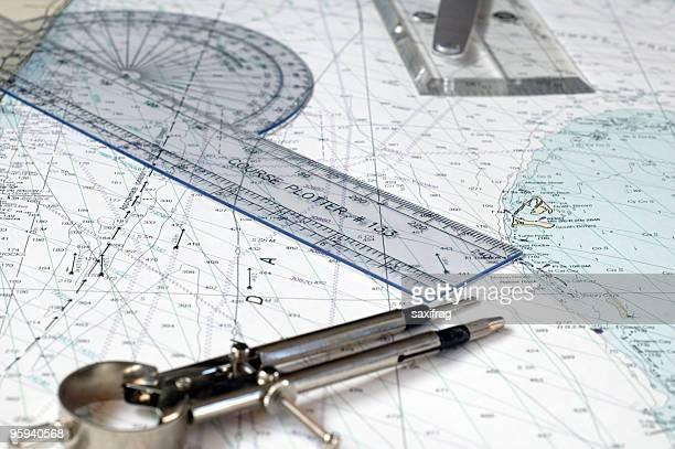 Outils de Navigation
