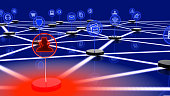 Network of internet of things attacked by a hacker on one node