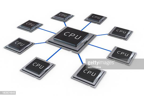 CPU network