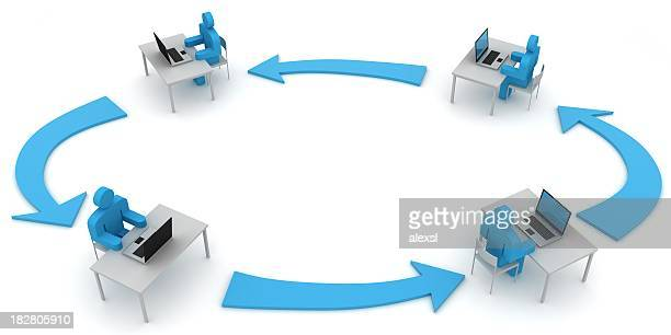 Network Workflow