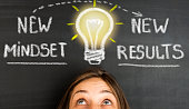 New Mindset New Results concept on blackboard
