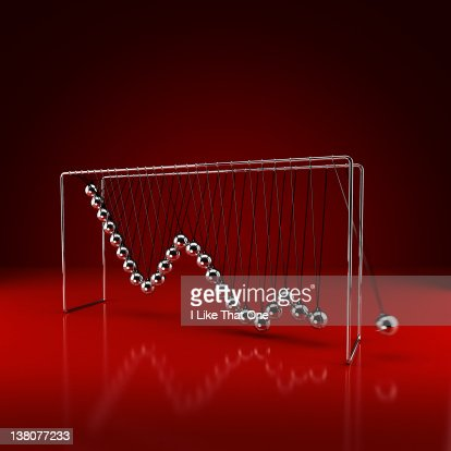 Newtons Cradle with declining graph chart depicted