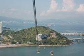 Nhong Ping cable car to Lantau Island