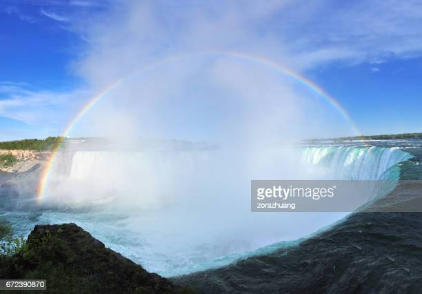 Niagara Falls and Double rainbow