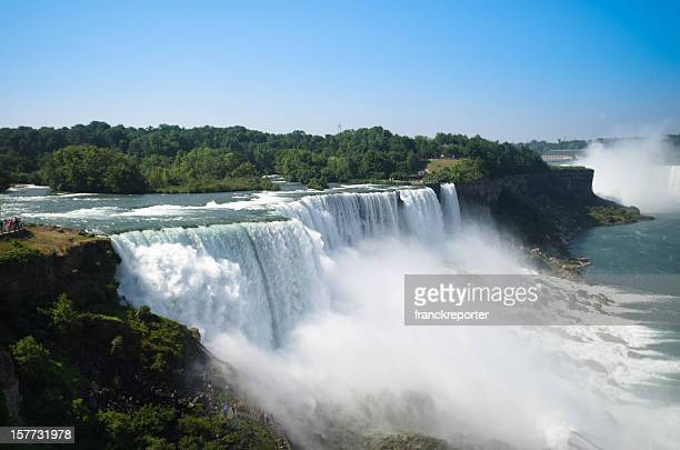 Niagara Falls von den USA Seite