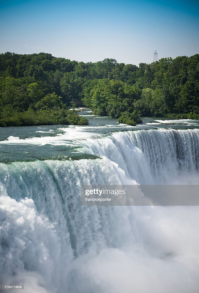 Niagara Falls from the USA side