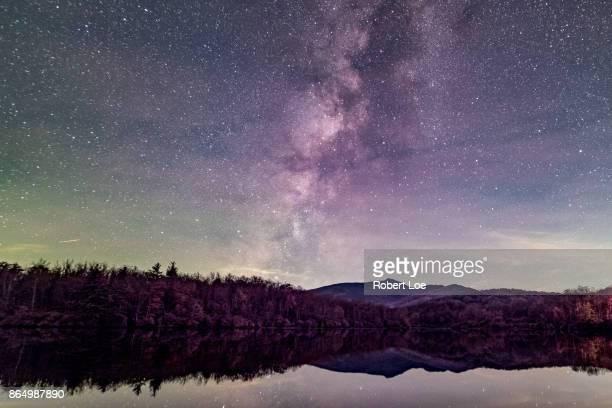 A night below the Milky Way