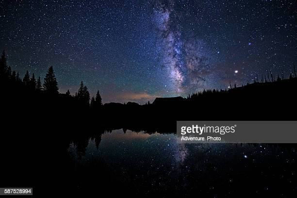 Night Sky Mountain Lake and Milky Way Galaxy
