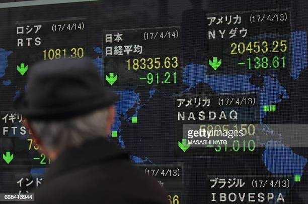 Nikkei 225 ended at the lowest level this year on April 14 in Tokyo Japan Investors took the riskoff mood as the political tension is rising in the...