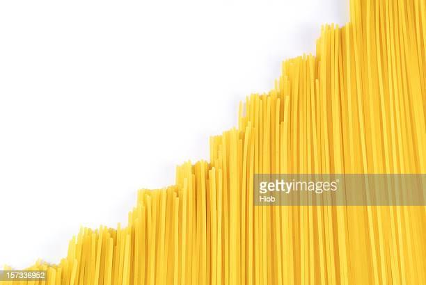 noodle chart