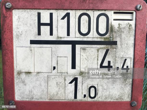 Numbers On Old Sign Board
