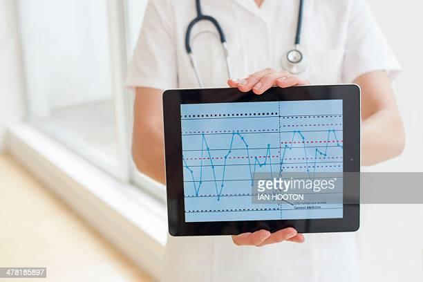 Nurse using a tablet computer