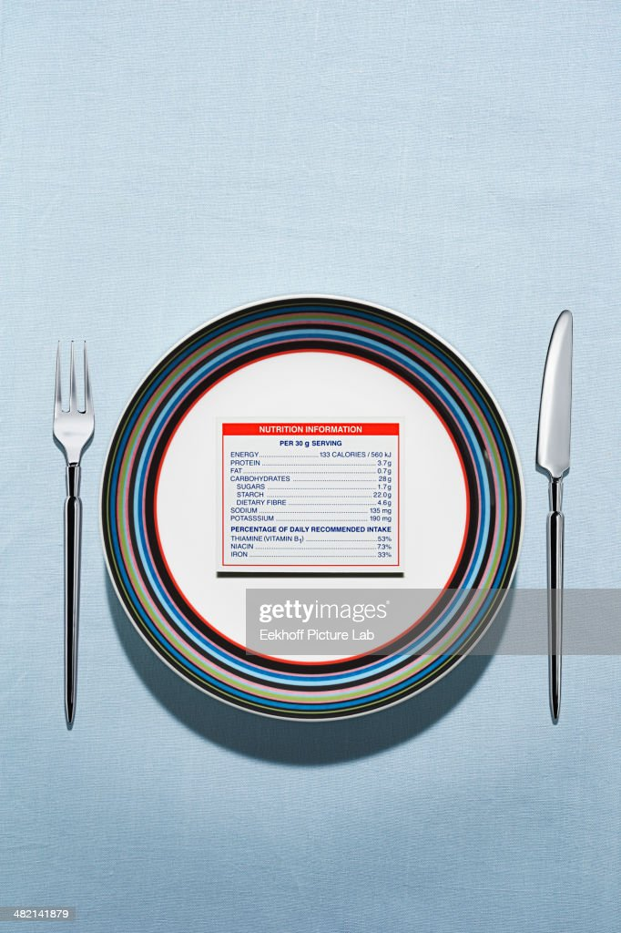 Nutrition label on plate in table setting