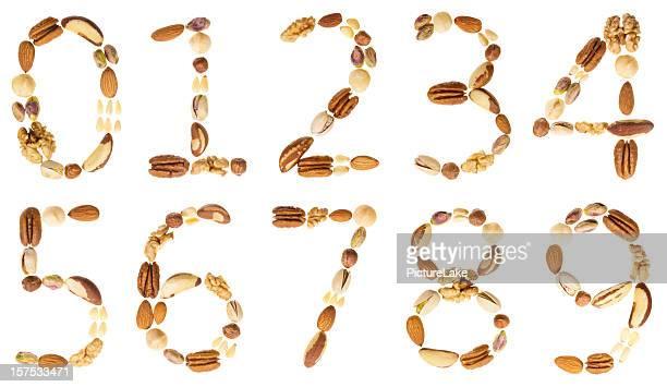 Frutos de dígitos (0-9), os números