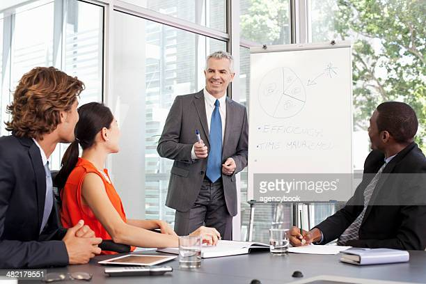 Office manager giving flipchart presentation at meeting