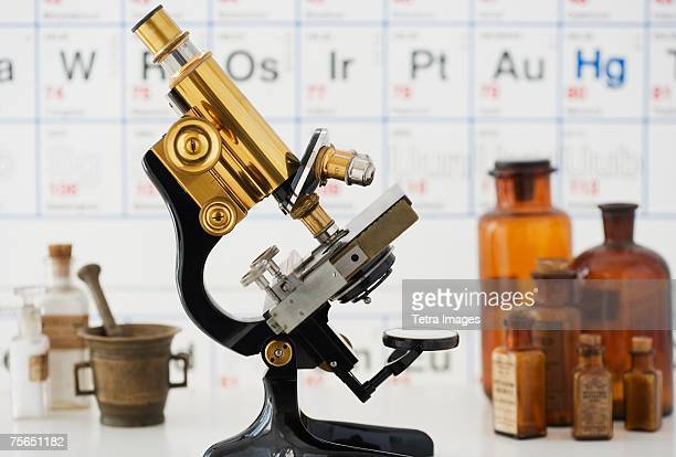 Old fashioned microscope in front of periodic table