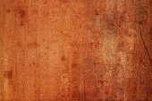 Old Rusty Sheet Textured Metal  Background.
