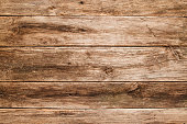 Old shabby wooden background close-up. Grungy wood texture, aged rustic table, free space for text or advertisement